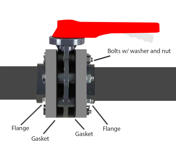 Butterfly Valve Installation - What do I Need? - Answered