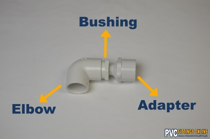 schedule 40 pvc bushing fitting connected to elbow and adapter